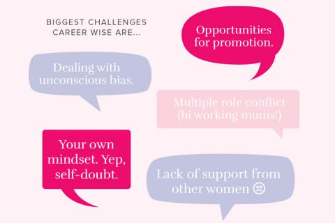 The 5 biggest challenges facing women when pursuing their career goals